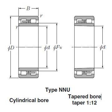 Bearings Tapered Roller Bearings NNU3022K