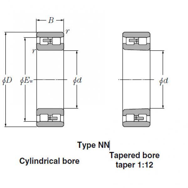 Bearings Cylindrical Roller Bearings NNU3022 #2 image