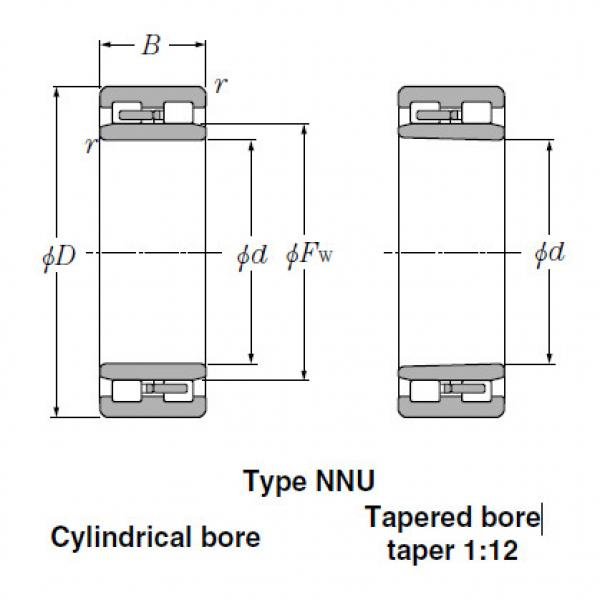 Bearings Cylindrical Roller Bearings NN3144 #1 image