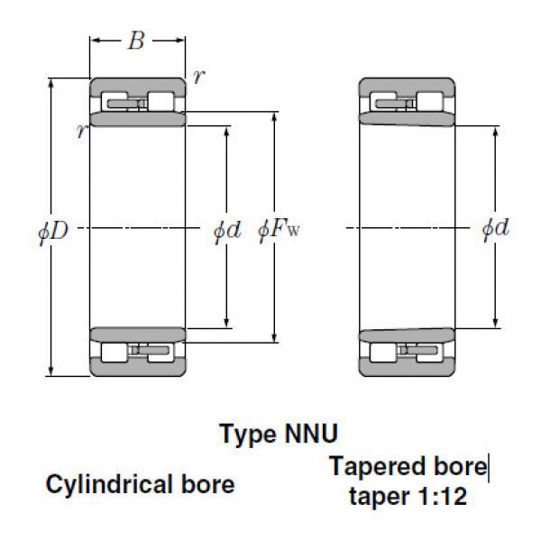 Bearings Cylindrical Roller Bearings NNU3022 #1 image